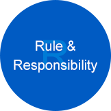 Rule & Responsibility